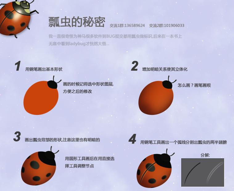 """更新时间: 2012-08-17 录入: 黄叶飞扬 ] 简介:本文介绍用PhotoShop绘制一只七星瓢虫小图标,我一直很奇怪为神马很多软件到BUG提交都用瓢虫做标识,后来在一本书上无意中看到ladybug才恍然大悟。 效果图: 800)this.style.width=800;"""" border=""""0"""" alt=""""按此在新窗口浏览图片"""" /> 绘制流程如图: 800)this."""