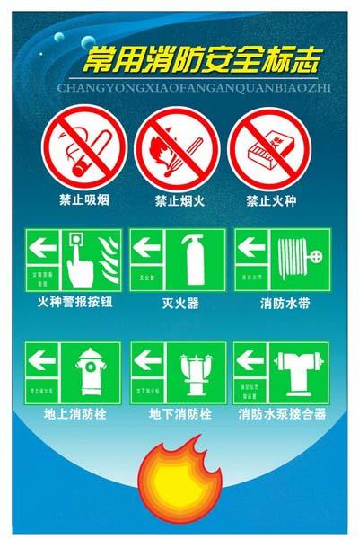消防科普展板常用消防安全标志介绍系列展板模板psd